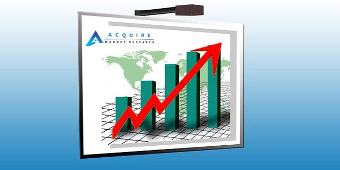 Global Corporate Compliance Training Market: Sales, Consumption